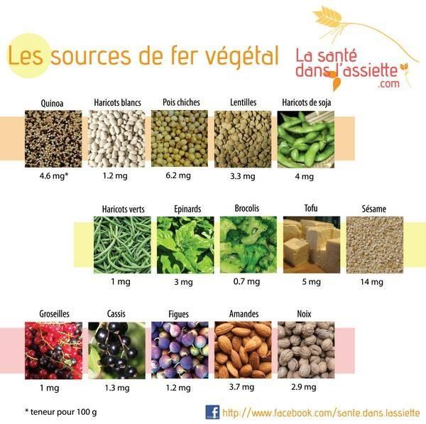 Les Sources de Fer Végétal