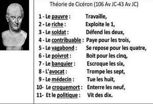 theorie-de-ciceron