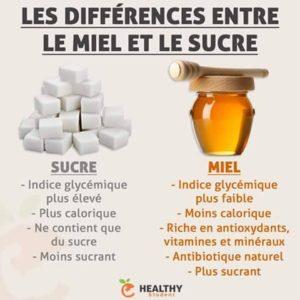 Différences Entre le Sucre et le Miel