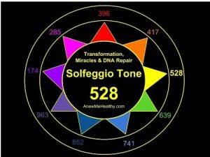 528 Hz - Répare l'ADN Pour Une Transformation Positive