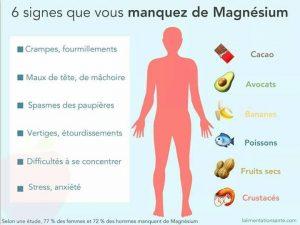 6 Signes Que Vous Manquez de Magnésium