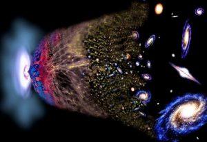 La Chronologie Cosmique Suite à la Manifestation d'Hercolubus