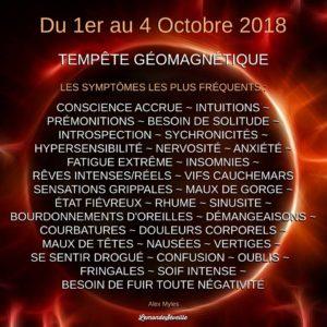 Tempête Géomagnétique du 01 au 04 Octobre 2018