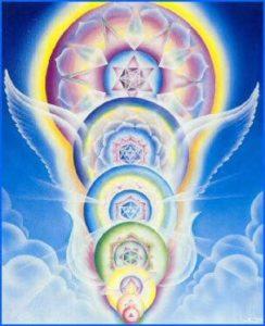 8ème Chakra - Chakra de l'Âme