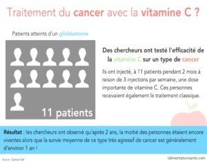 Traitement du Cancer Avec la Vitamine C