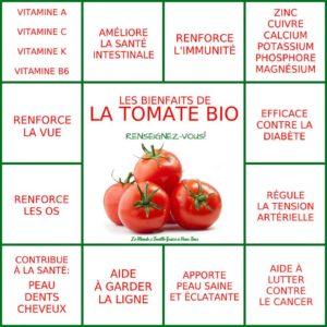 Les Bienfaits de La Tomate Bio