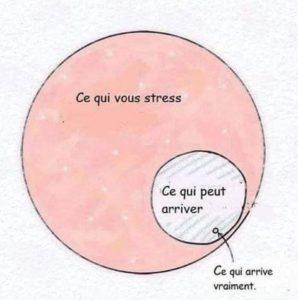 Ce Qui Vous Stress