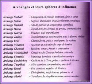 Archanges et Leurs Sphères d'Influence
