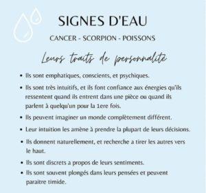 Les Signes d'Eau